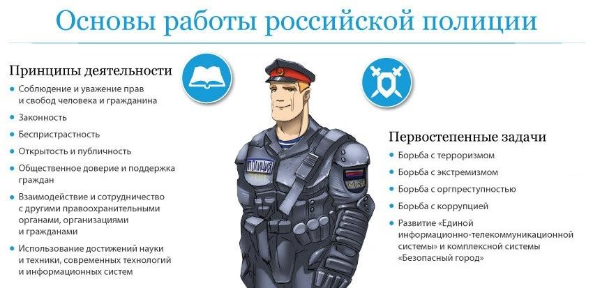 Закон О Полиции Текст