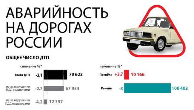 Количество погибших воинов в ДТП в зоне АТО возросло до 13 - Цензор.НЕТ 4347